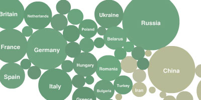 A Map of Olympic Medals - Click to enlarge