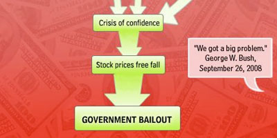Financial crisis flowchart - click to enlarge