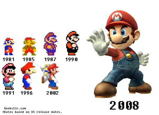Mario's Evolution