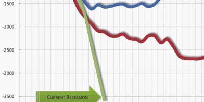 job losses - click to enlarge