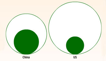 green stimulus